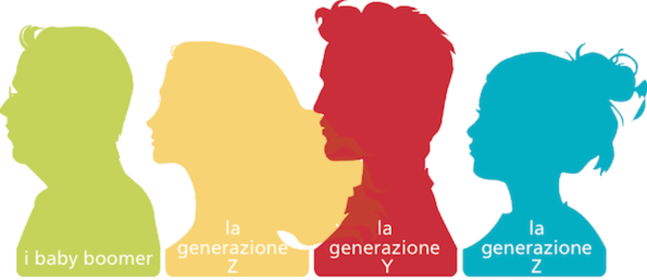 www.advmarketing.net/blog-gnerazioni-a-confronto